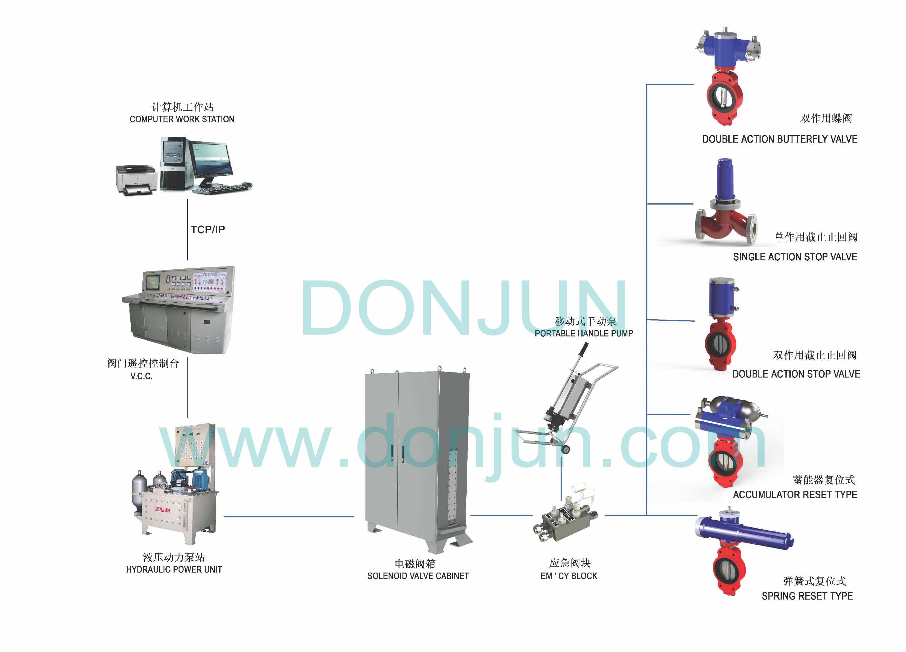 Pump Solenoid Valve Diagram Trusted Wiring Diagram